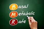 Bmr - Basal Metabolic Rate Acronym, Concept On Blackboard poster