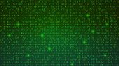 Abstract Green Background With Binary Code Numbers. Data Breach, Malware, Cyber Attack, Hacked Conce poster