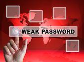 Password Weak Hacker Intrusion Threat 3D Illustration poster