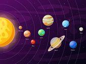 Cartoon Solar System Scheme. Planets In Planetary Orbits Around Globe Sun Universe. Astronomical Edu poster