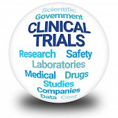 Clinical Trials Word Cloud on White Background poster