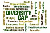 picture of gap  - Diversity Gap word cloud on white background - JPG