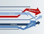 pic of morals  - Red and Blue Long Arrows in Different Directions for Simple Morality Concept Design on a Very Light Blue Background - JPG