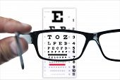 pic of exams  - Looking through eyeglasses at an eye exam chart - JPG