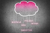 picture of wall cloud  - Colorful cloud with business icons on cement wall - JPG