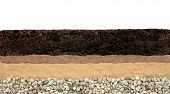 Soil Layers: Humus, Clay, Sand And Stones Isolated On White Background. Cross Section Soil Layers. poster