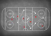 Постер План стратегии по хоккею