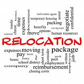 image of reimbursement  - Relocation Word Cloud Concept in red caps with great terms such as package moving expenses and more - JPG