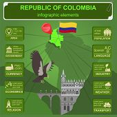 stock photo of colombian currency  - Colombia infographics statistical data sights - JPG