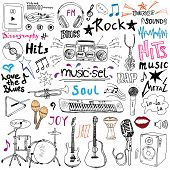Music Items Doodle Icons Set. Hand Drawn Sketch With Notes, Instruments, Microphone, Guitar, Headpho poster