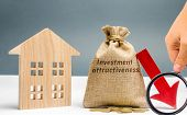 Money Bag With The Word Investment Attractiveness And A Down Arrow With A House. Concept Of Falling  poster