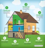 pic of basement  - House template infographics - JPG