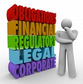 image of mandate  - Obligations 3d words beside a person thinking of his responsibilities including financial - JPG