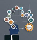 foto of gear wheels  - Business man planning business idea for success - JPG