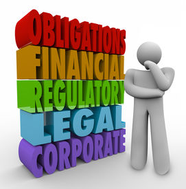stock photo of mandate  - Obligations 3d words beside a person thinking of his responsibilities including financial - JPG